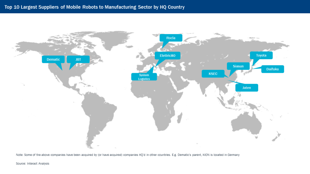 HQ Location of Top 10 Mobile Robot Vendors to Manufacturing